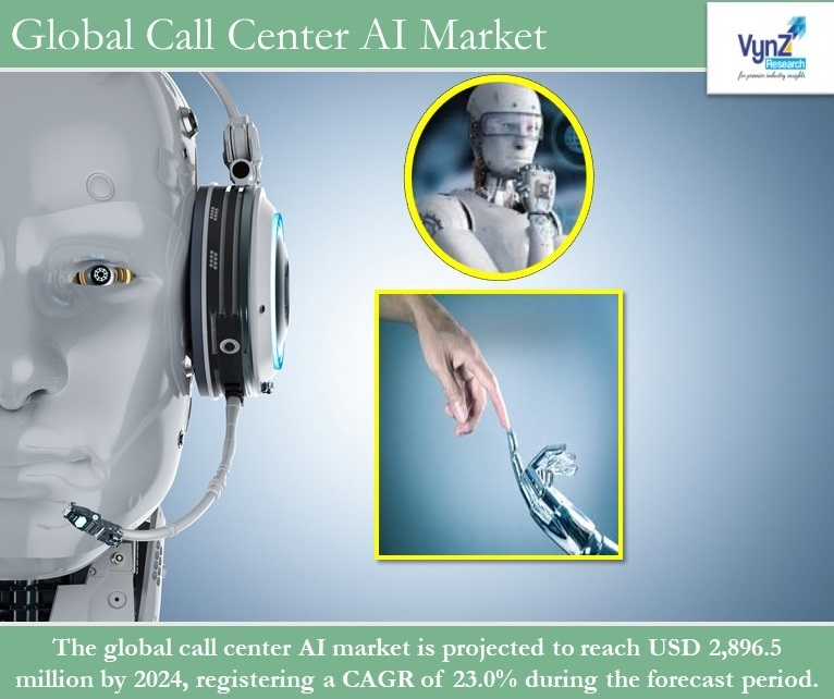Call Center AI Market Highlights
