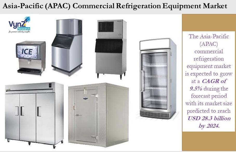 APAC Commercial Refrigeration Equipment Market Highlights