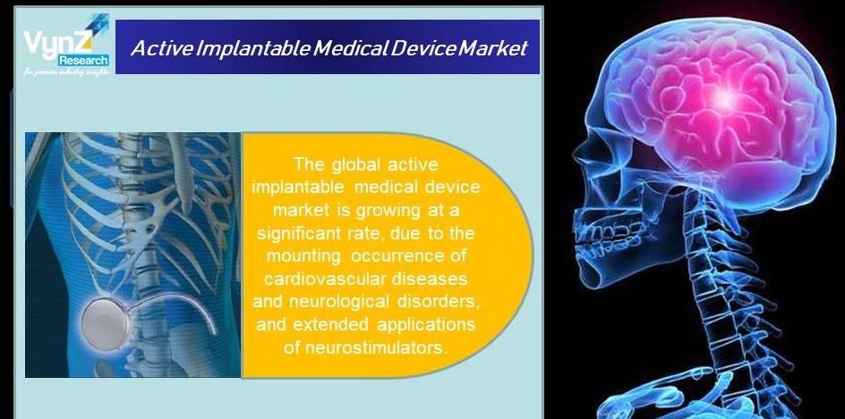 Active Implantable Medical Device Market Highlights