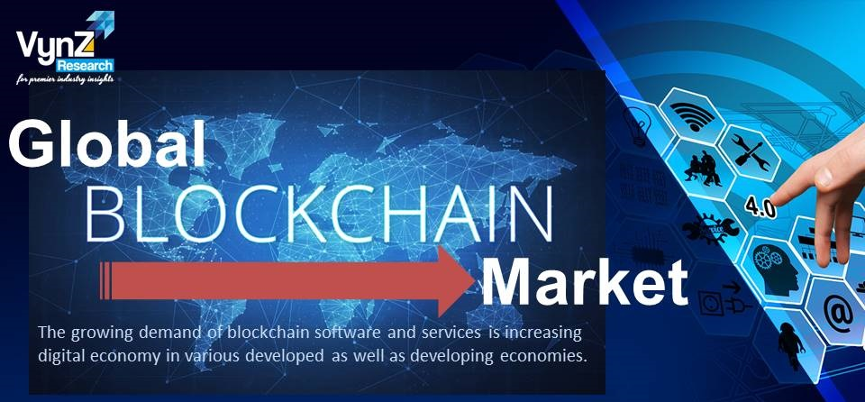 Blockchain Market Highlights
