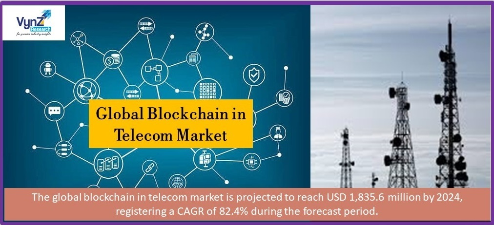 Blockchain In Telecom Market Highlights