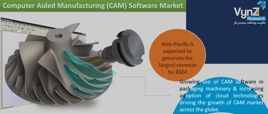 Computer Aided Manufacturing Software Market Highlights