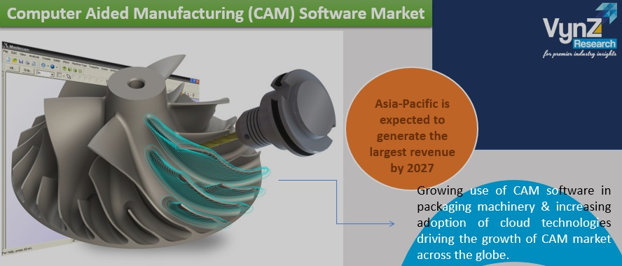Computer Aided Manufacturing (CAM) Software Market Highlights