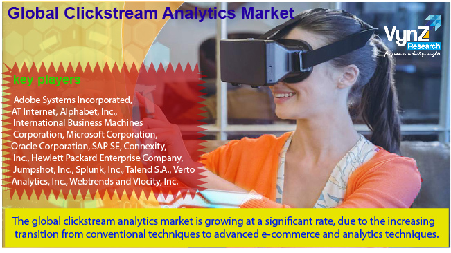 Clickstream Analytics Market Highlights