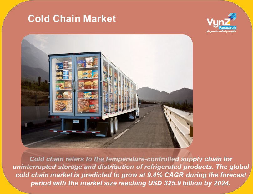 GLOBAL COLD CHAIN MARKET HIGHLIGHTS
