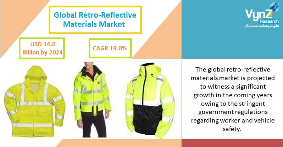 Retro-Reflective Materials Market Highlights