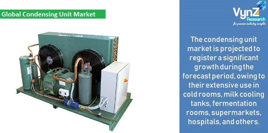 Condensing Unit Market Highlights