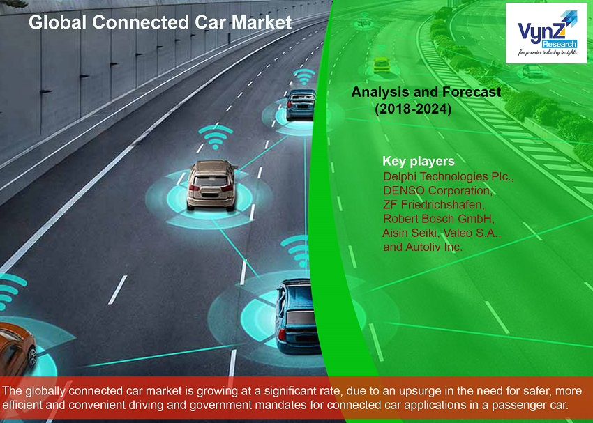 Connected Car Market Highlights