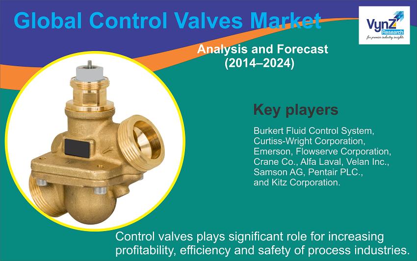 Control Valves Market Highlights