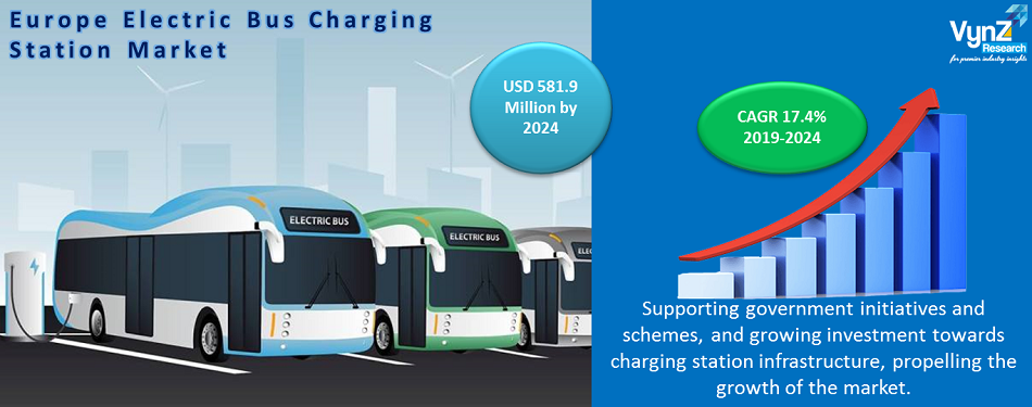 Europe Electric Bus Charging Station Market Highlights