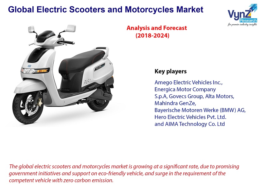 Electric Scooters and Motorcycles Market Highlights