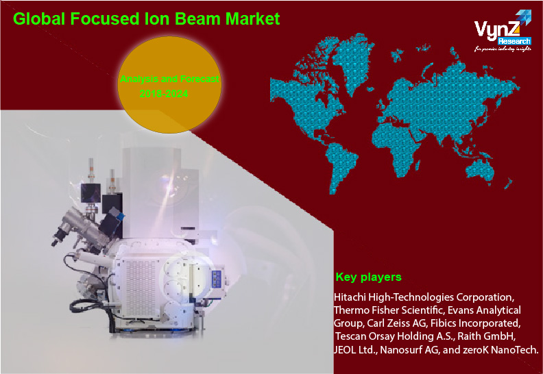 Focused Ion Beam Market Highlights