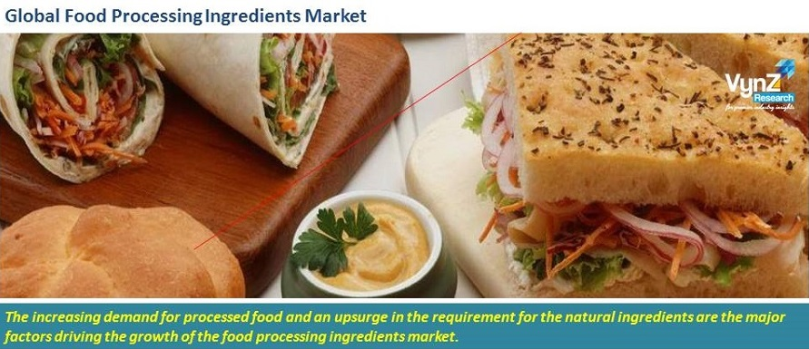 Food Processing Ingredients Market Highlights