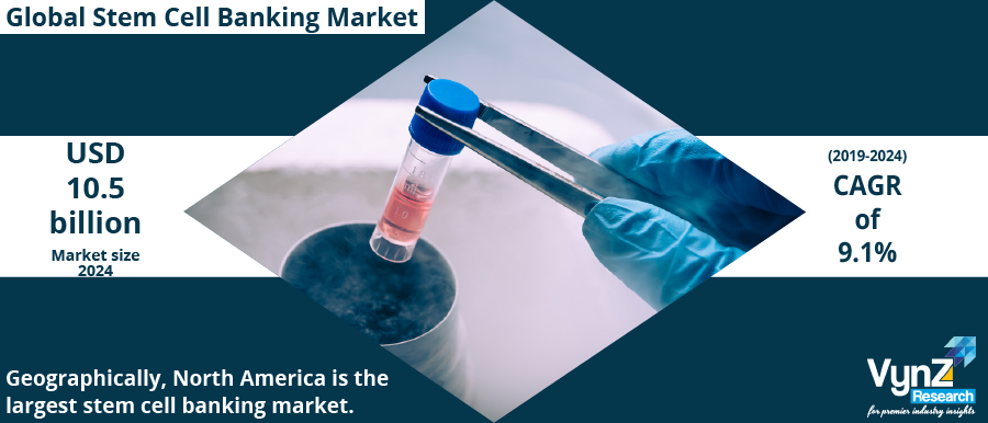Stem Cell Banking Market Highlights