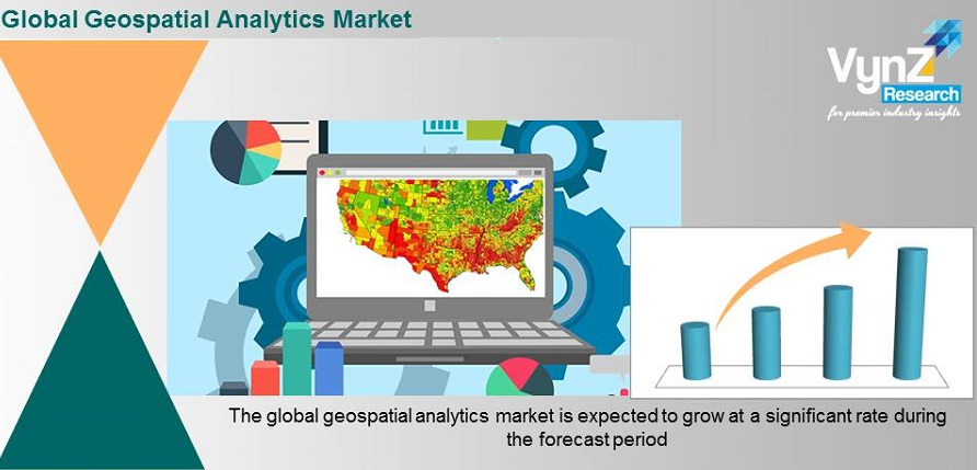 Geospatial Analytics Market Highlights
