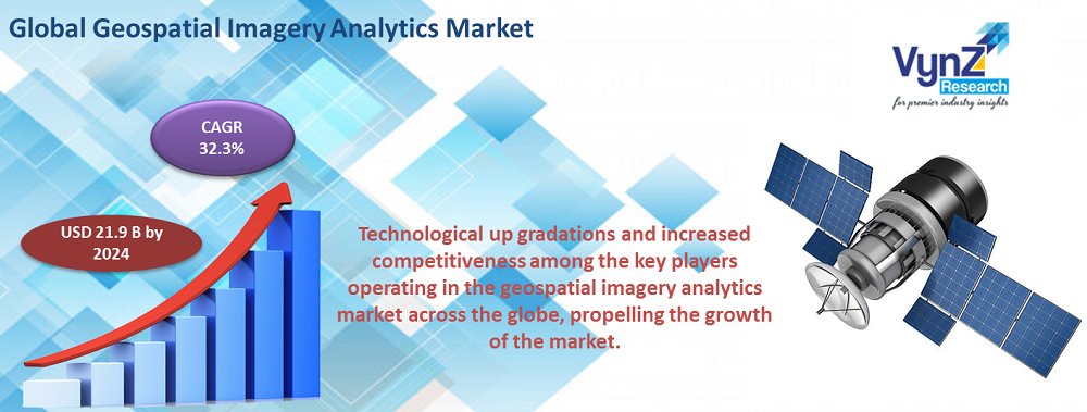 Geospatial Imagery Analytics Market Highlights