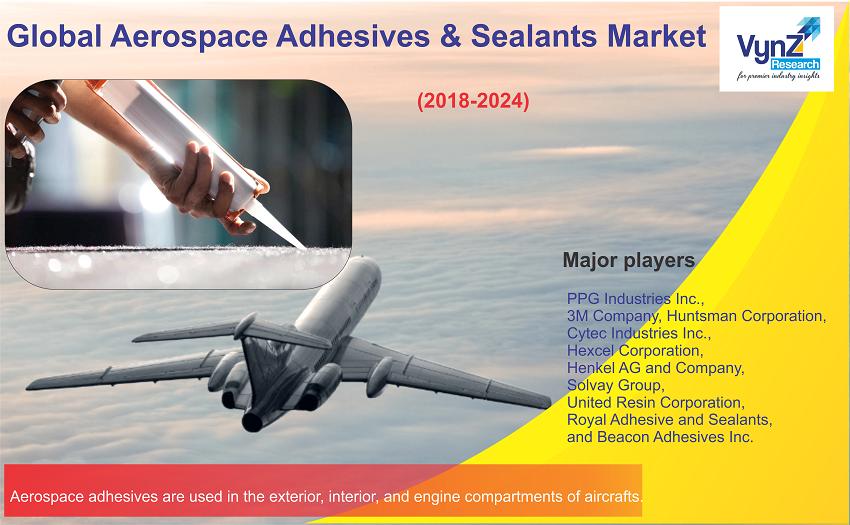 Aerospace Adhesives & Sealants Market Highlights