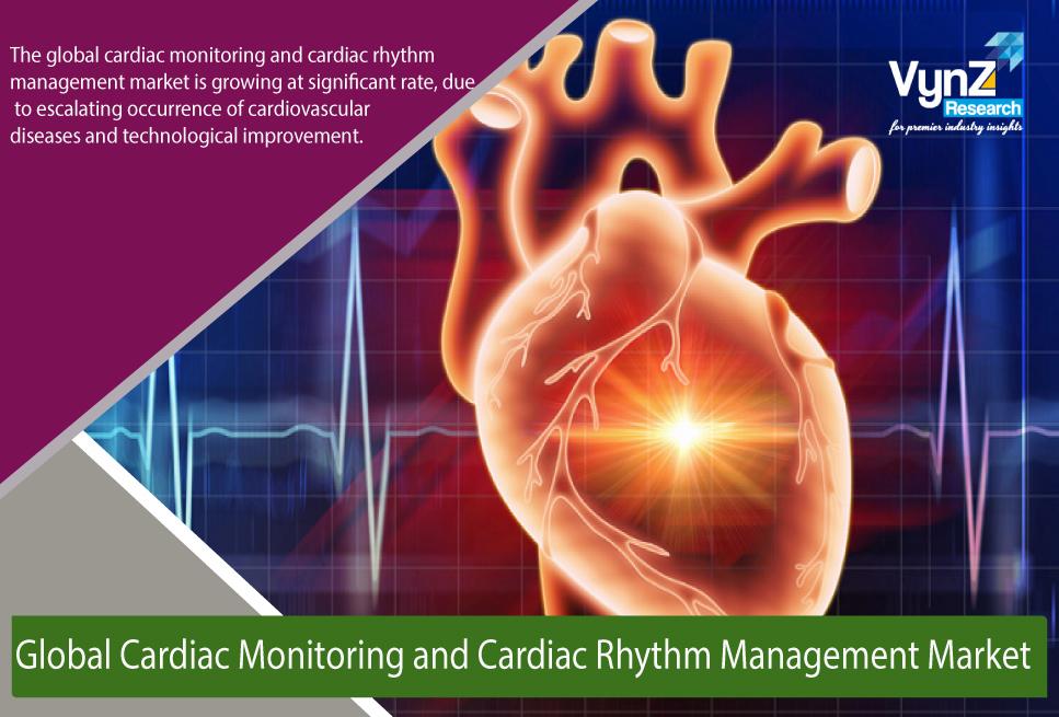 Cardiac Monitoring and Cardiac Rhythm Management Market Highlights