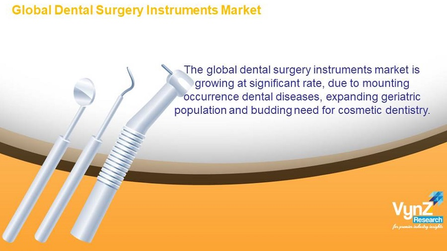 Dental Surgery Instruments Market Highlights