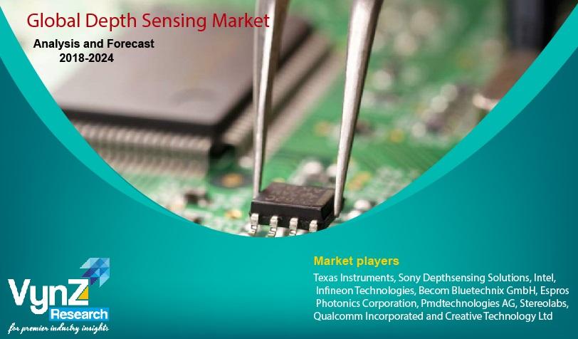 Depth Sensing Market Highlights