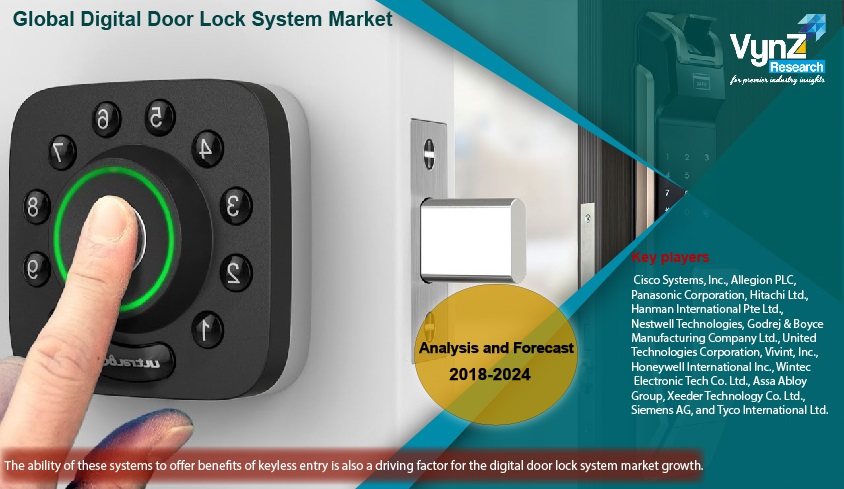 Digital Door Lock System Market Highlights