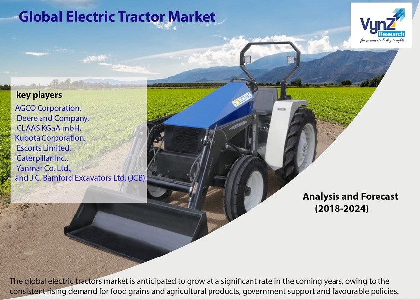 Electric Tractor Market Highlights