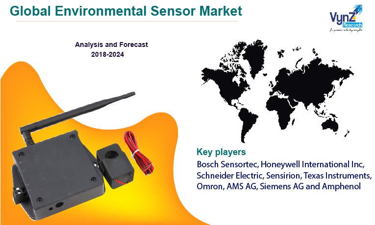 Environmental Sensor Market Highlights