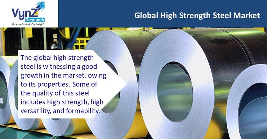 High Strength Steel Market Highlights
