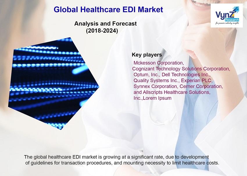 Healthcare EDI Market Highlights