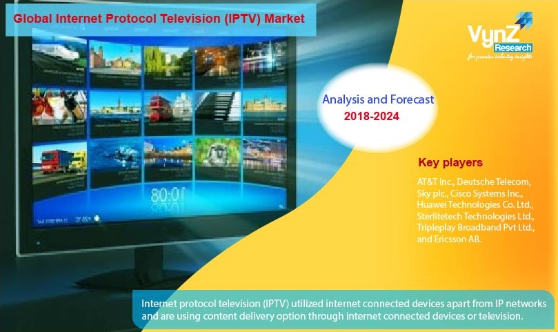 Internet Protocol Television (IPTV) Market Highlights