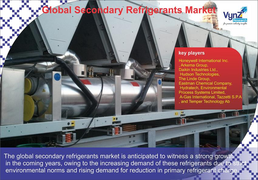 Secondary Refrigerants Market Highlights