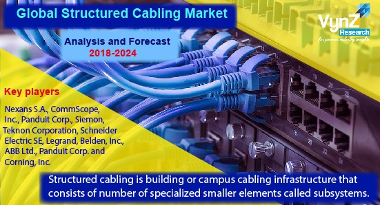 Structured Cabling Market Highlights