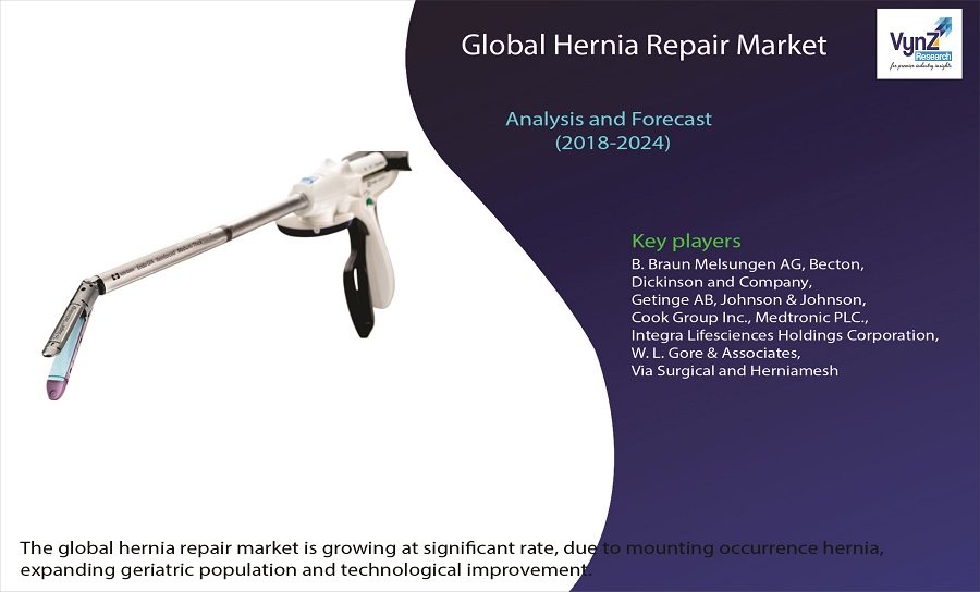 Hernia Repair Market Highlights