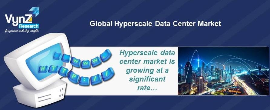 Hyperscale Data Center Market Highlights