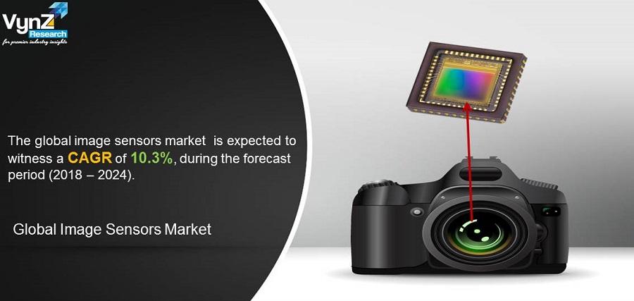 Image Sensors Market Highlights