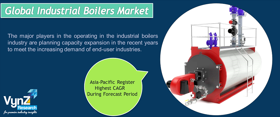 Industrial Boilers Market Highlights
