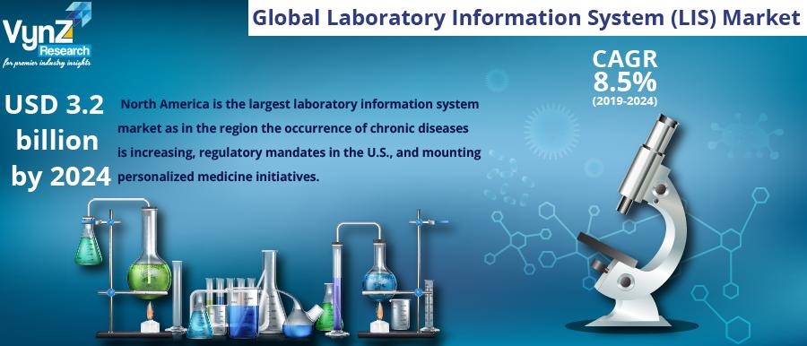 Laboratory Information System Market Highlights