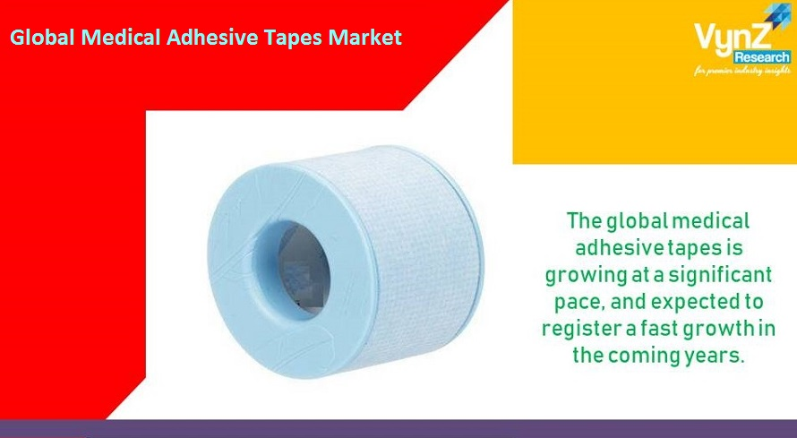 Medical Adhesive Tapes Market Highlights