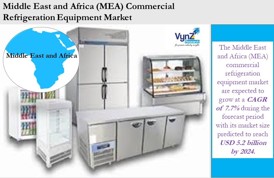 Middle East and Africa (MEA) Commercial Refrigeration Equipment Market Highlights