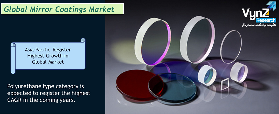 Mirror Coatings Market Highlights