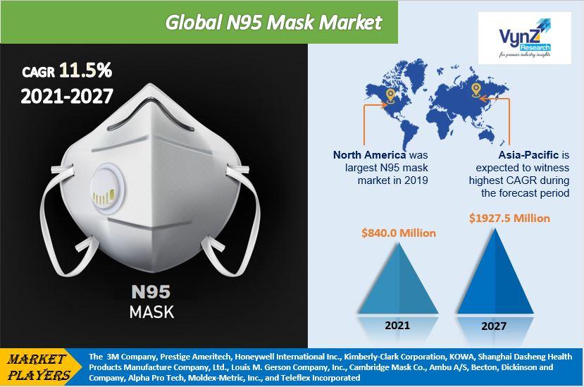Laser Technology Market Highlights