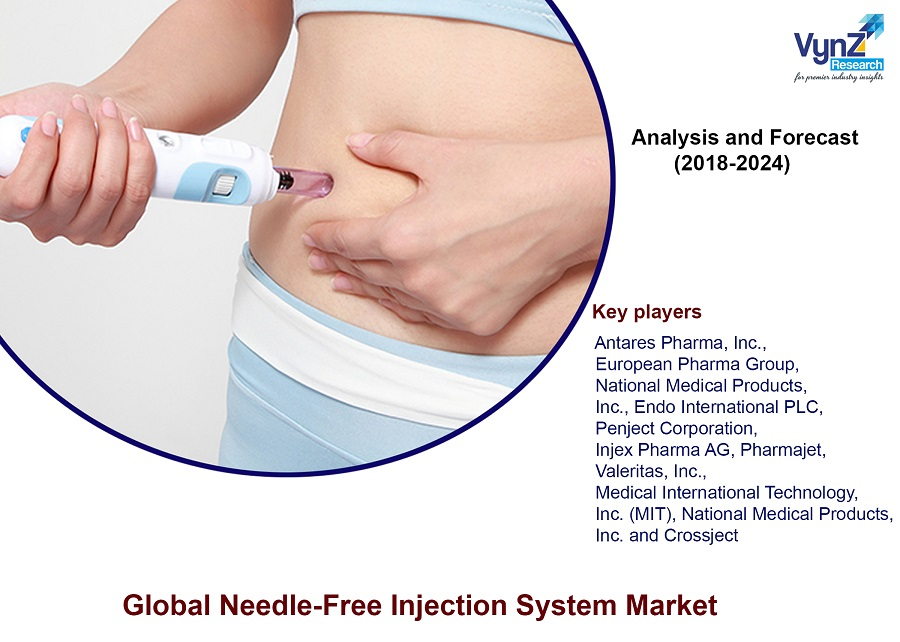 Needle-Free Injection System Market Highlights