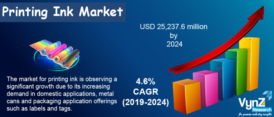 France Skincare Devices Market Highlight