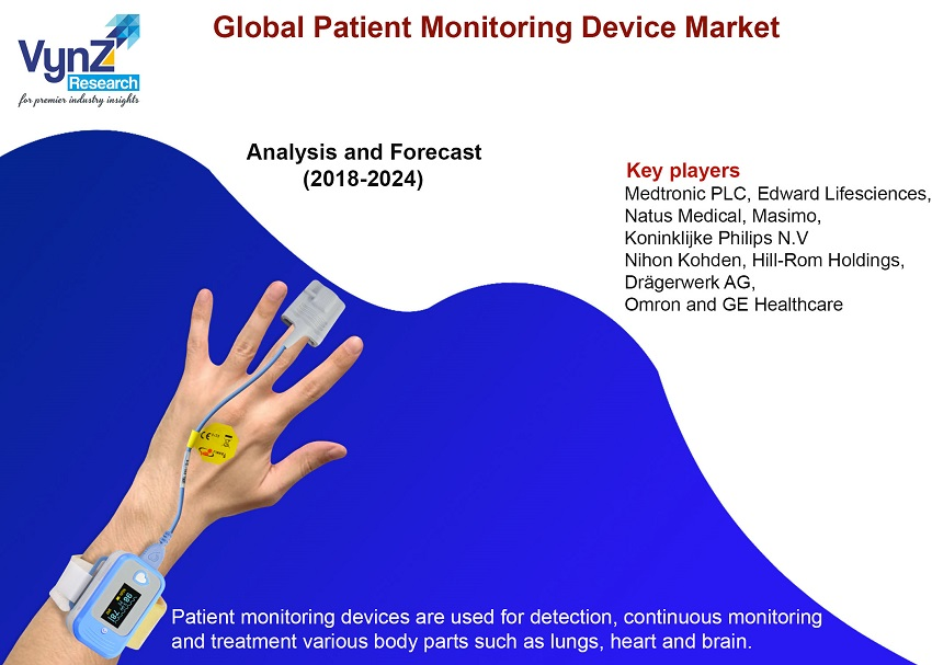 Patient Monitoring Device Market Highlights