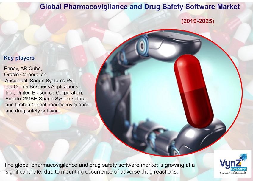 Pharmacovigilance And Drug Safety Software Market Highlights
