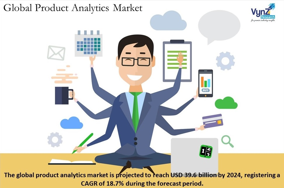 Product Analytics Market Highlights