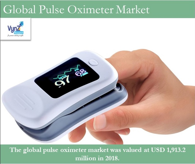 Pulse Oximeter Market Highlights