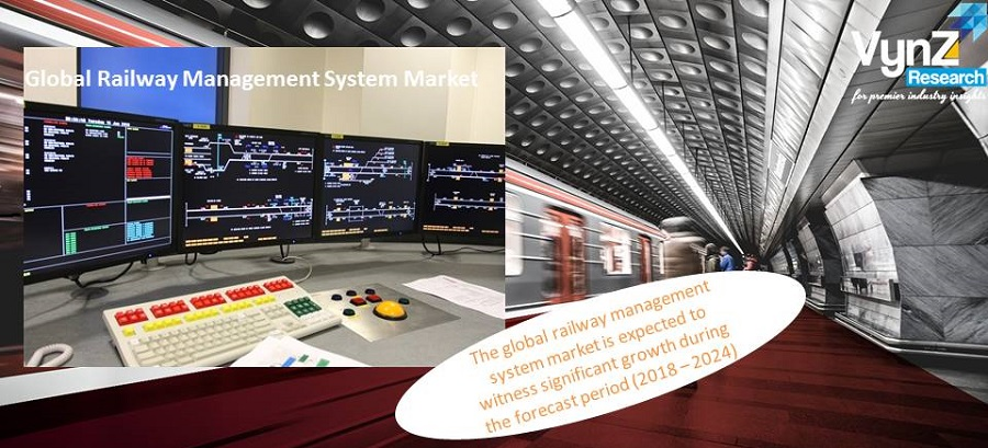 Railway Management System Market Highlights