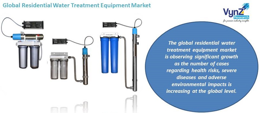 Residential Water Treatment Equipment Market Highlights