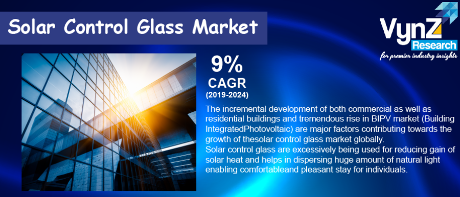 Solar Control Glass Market Highlights